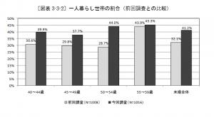 %e3%81%b2%e3%81%a8%e3%82%8a%e4%b8%96%e5%b8%af%e3%81%ae%e5%89%b2%e5%90%88_%e7%ac%ac4