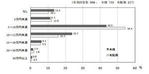 %e5%b9%b4%e9%87%91%e8%b2%b0%e3%81%88%e3%82%8b%e8%a6%8b%e8%be%bc%e3%81%bf%e9%87%91%e9%a1%8d_vol5