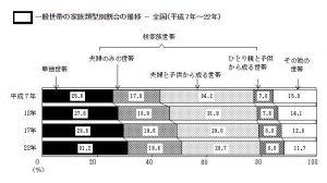 %e7%ac%ac%ef%bc%94%e5%9b%9e%e8%a1%a8%ef%bc%91