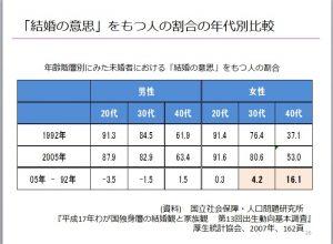 %e7%b5%90%e5%a9%9a%e3%81%ae%e6%84%8f%e6%80%9d